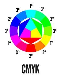 CYMK - cores - paulo jorge