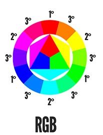 RGB - cores - paulo jorge