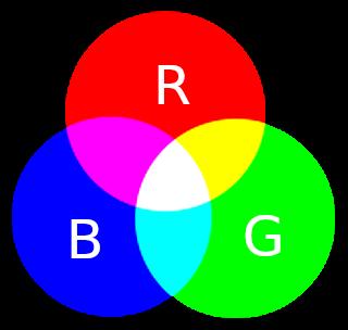 mistura_aditiva(RGB) - Paulo Jorge - Artista Plástico